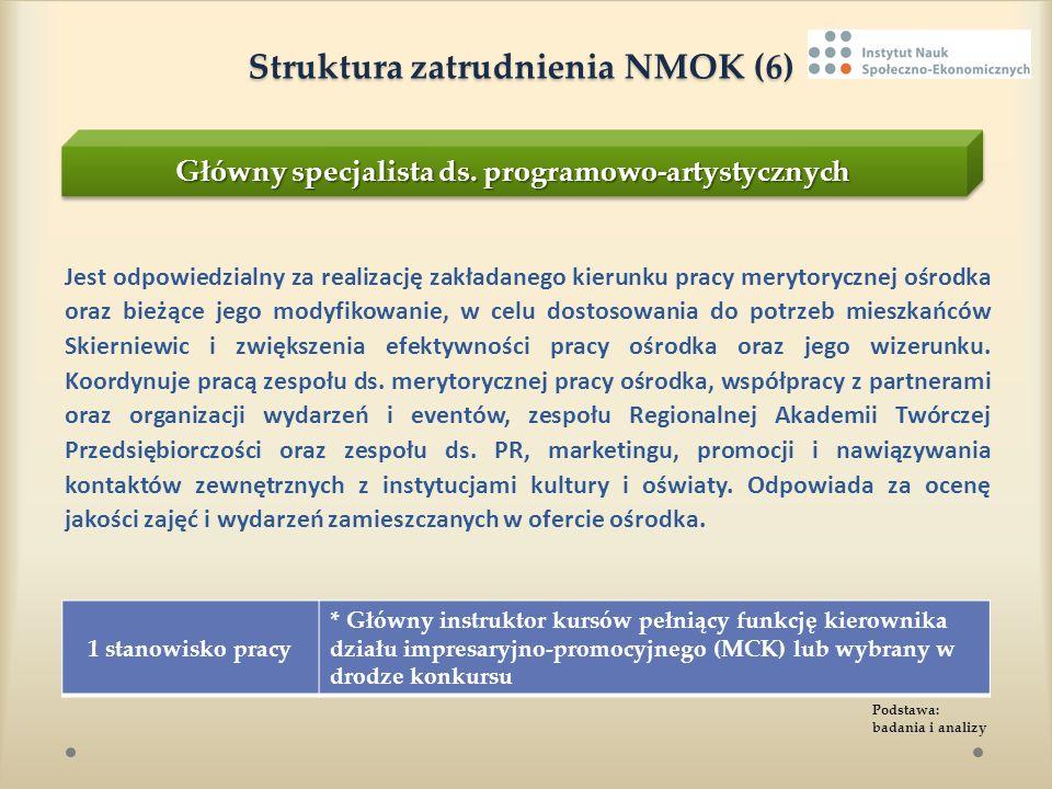Struktura zatrudnienia NMOK (6) Struktura zatrudnienia NMOK (6) Jest odpowiedzialny za realizację zakładanego kierunku pracy merytorycznej ośrodka ora
