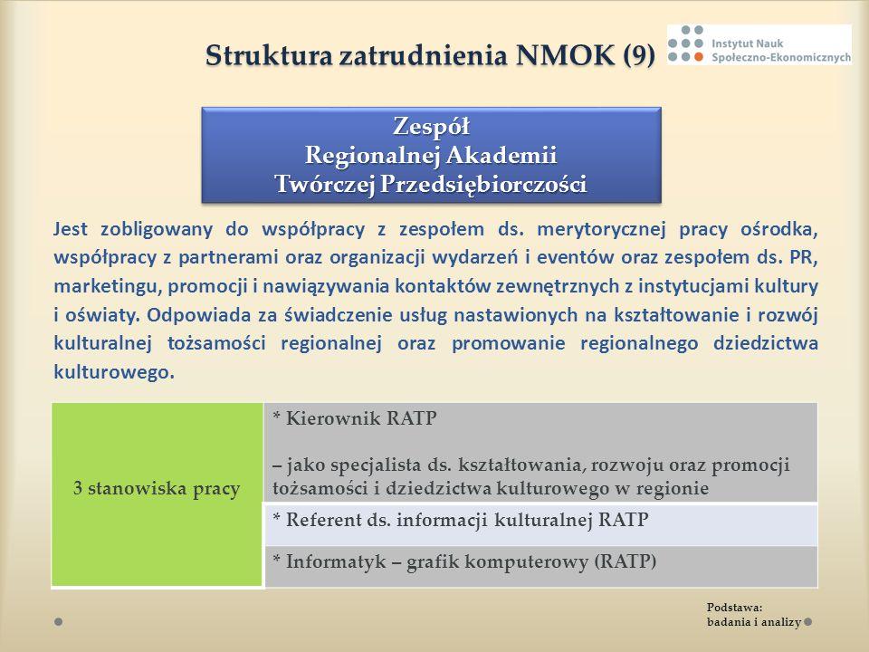 Struktura zatrudnienia NMOK (9) Struktura zatrudnienia NMOK (9) Jest zobligowany do współpracy z zespołem ds. merytorycznej pracy ośrodka, współpracy
