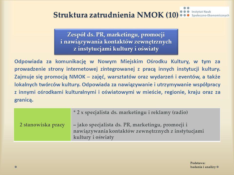 Struktura zatrudnienia NMOK (10) Struktura zatrudnienia NMOK (10) Odpowiada za komunikację w Nowym Miejskim Ośrodku Kultury, w tym za prowadzenie stro