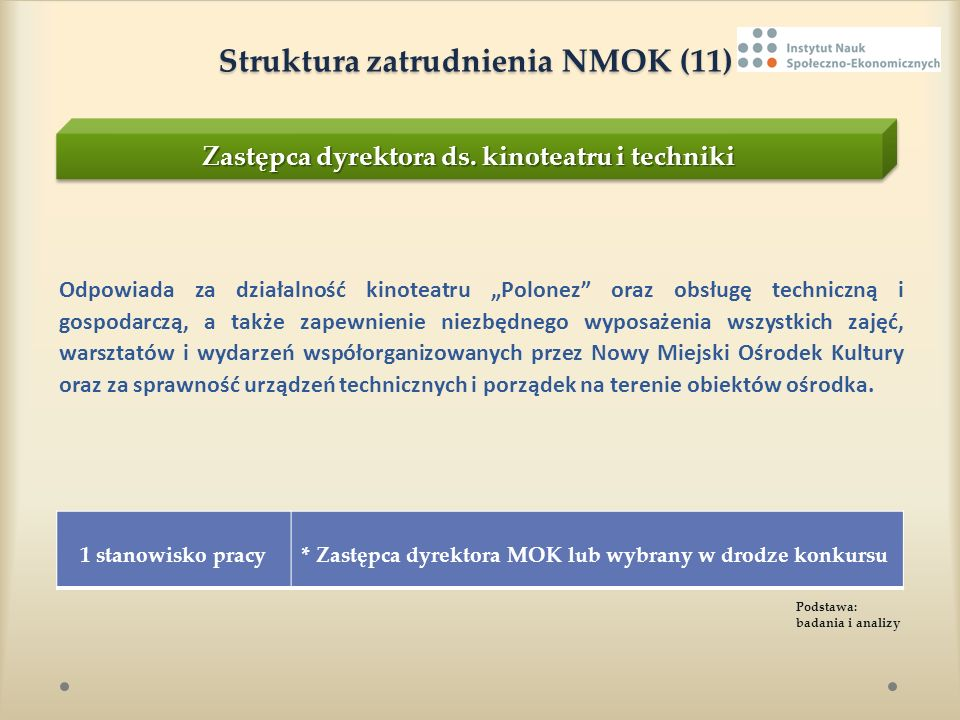 Struktura zatrudnienia NMOK (11) Struktura zatrudnienia NMOK (11) Odpowiada za działalność kinoteatru Polonez oraz obsługę techniczną i gospodarczą, a