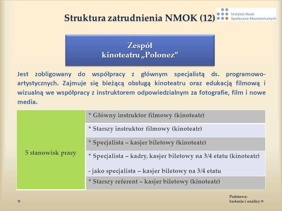 Struktura zatrudnienia NMOK (12) Struktura zatrudnienia NMOK (12) Jest zobligowany do współpracy z głównym specjalistą ds. programowo- artystycznych.
