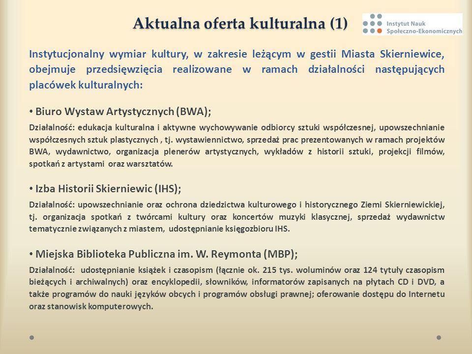 Aktualna oferta kulturalna (2) Instytucjonalny wymiar kultury, w zakresie leżącym w gestii Miasta Skierniewice, obejmuje przedsięwzięcia realizowane w ramach działalności następujących placówek kulturalnych (cd.): Miejski Ośrodek Kultury (MOK); Inicjatywy MOK są realizowane w trzech ośrodkach: kinoteatr Polonez (działalność: projekcje repertuarowe, projekcje i dyskusje w ramach DKF Eroica, program Nowe Horyzonty Edukacji Filmowej, spektakle w ramach Sceny Regionalnej Teatru im.