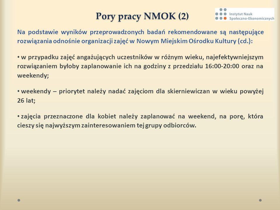 Pory pracy NMOK (2) Na podstawie wyników przeprowadzonych badań rekomendowane są następujące rozwiązania odnośnie organizacji zajęć w Nowym Miejskim O
