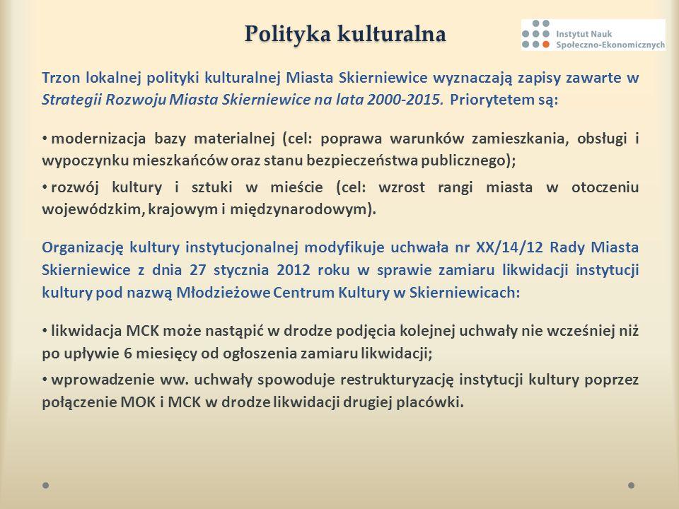 Polityka kulturalna Trzon lokalnej polityki kulturalnej Miasta Skierniewice wyznaczają zapisy zawarte w Strategii Rozwoju Miasta Skierniewice na lata