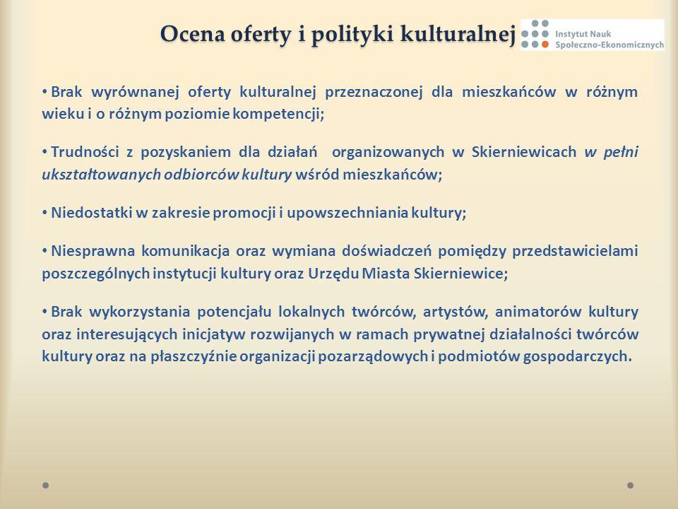 Ocena oferty i polityki kulturalnej Ocena oferty i polityki kulturalnej Brak wyrównanej oferty kulturalnej przeznaczonej dla mieszkańców w różnym wiek
