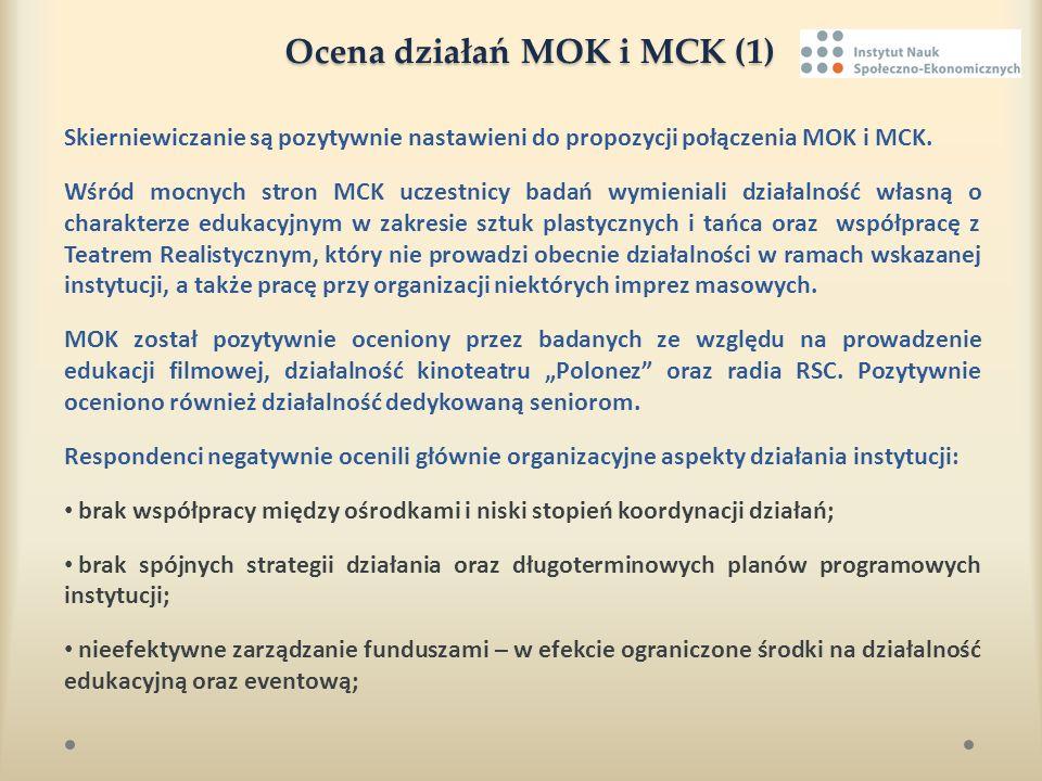 Ocena działań MOK i MCK (2) Respondenci negatywnie ocenili głównie organizacyjne aspekty działania instytucji (cd.): nieefektywne zarządzanie zasobami ludzkimi – rozrośnięta administracja, ograniczona liczba kompetentnych instruktorów, których działalność funkcjonuje w społecznej świadomości, skostniała struktura; niewykorzystywania przez instytucje lokalnego potencjału kulturalnego, osobowego i materialnego; niski stopień adekwatności inicjatyw instytucji do potrzeb (wynikających zarówno ze świadomego zainteresowania, jak i zapotrzebowania sięgającego źródłami do braków w zakresie edukacji kulturalnej) mieszkańców Skierniewic; niedostosowanie sposobu organizacji pracy ośrodków do potrzeb mieszkańców miasta.