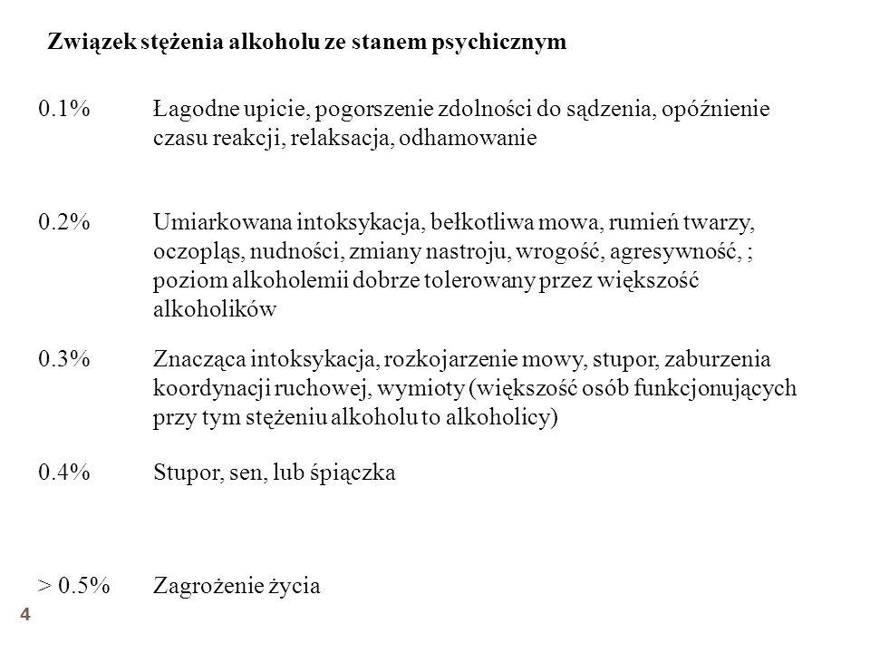 Kryteria diagnostyczne upicia alkoholowego 5 A.Wypicie alkoholu w ostatnim czasie.