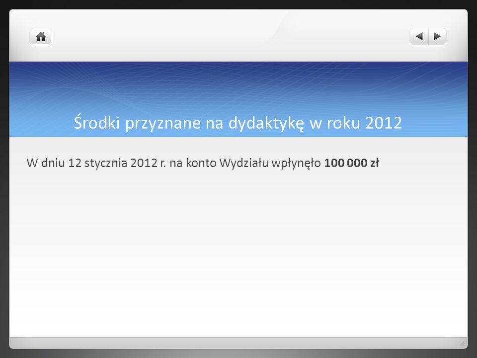 Środki przyznane na dydaktykę w roku 2012 W dniu 12 stycznia 2012 r. na konto Wydziału wpłynęło 100 000 zł