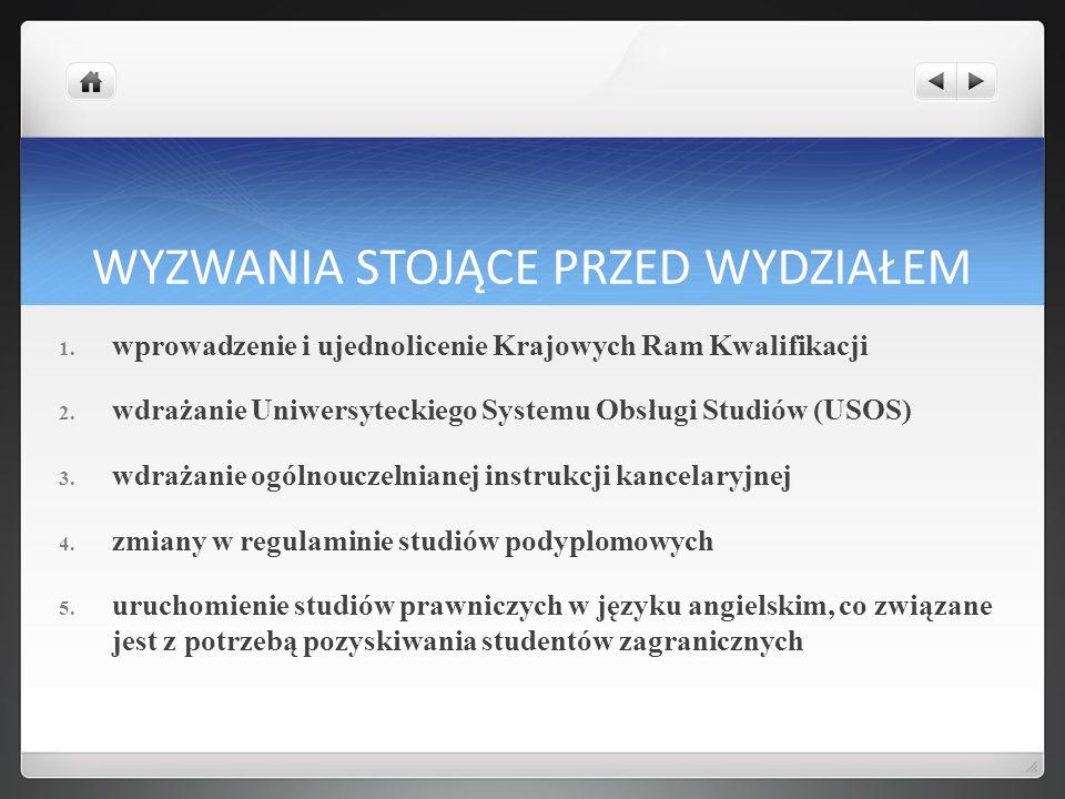 WYZWANIA STOJĄCE PRZED WYDZIAŁEM 1. wprowadzenie i ujednolicenie Krajowych Ram Kwalifikacji 2. wdrażanie Uniwersyteckiego Systemu Obsługi Studiów (USO