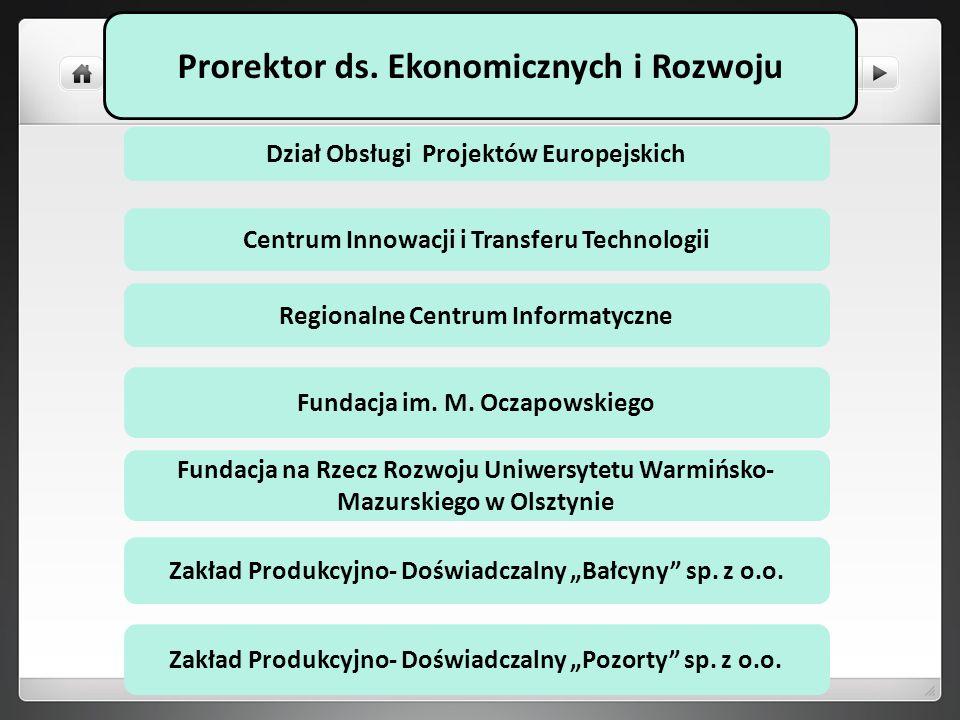 Prorektor ds. Ekonomicznych i Rozwoju Dział Obsługi Projektów Europejskich Centrum Innowacji i Transferu Technologii Fundacja im. M. Oczapowskiego Zak