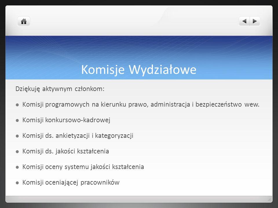 Koordynatorzy Erasmusa Dr Jakub Szczerbowski Dr Aldona Jurewicz Dr Oksana Cabaj Mgr Magdalena Zielińska