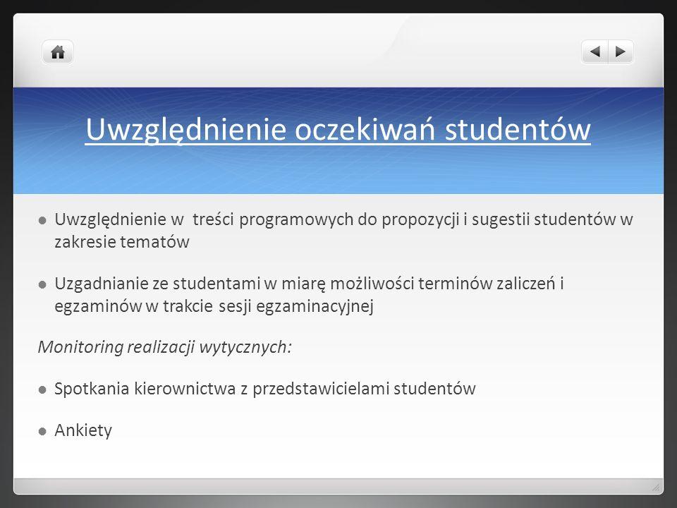 Uwzględnienie oczekiwań studentów Uwzględnienie w treści programowych do propozycji i sugestii studentów w zakresie tematów Uzgadnianie ze studentami
