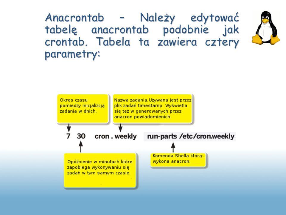 Anacrontab – Należy edytować tabelę anacrontab podobnie jak crontab. Tabela ta zawiera cztery parametry: