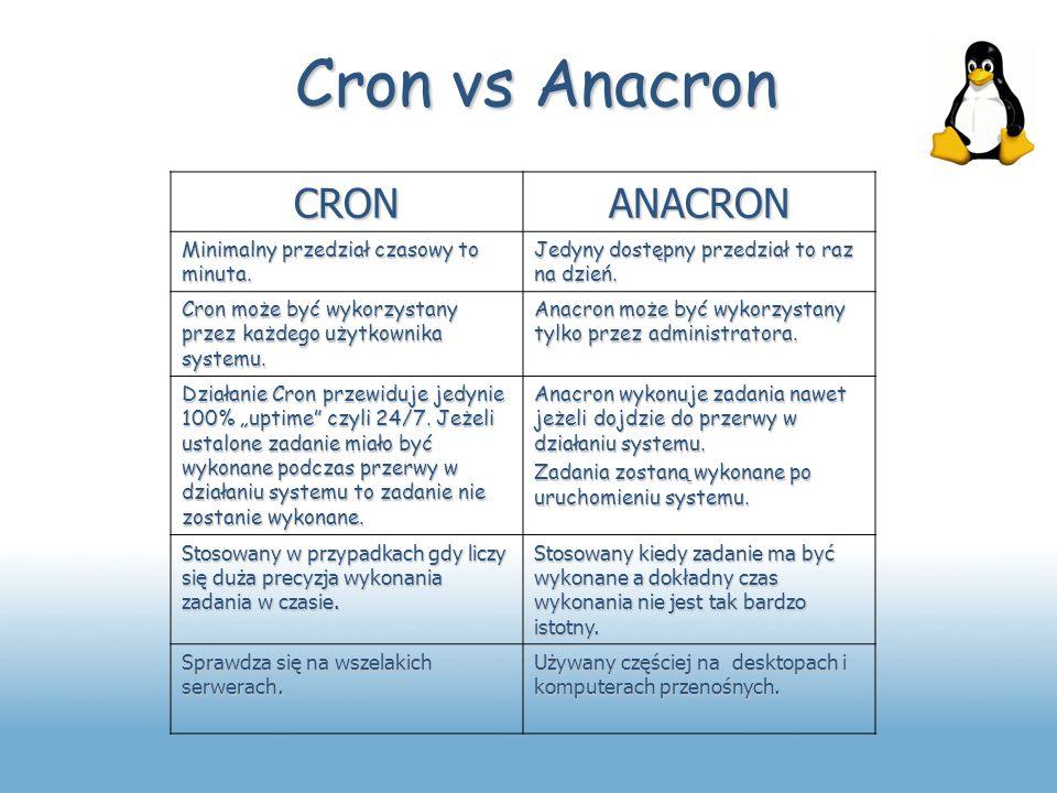 Cron vs Anacron CRONANACRON Minimalny przedział czasowy to minuta. Jedyny dostępny przedział to raz na dzień. Cron może być wykorzystany przez każdego