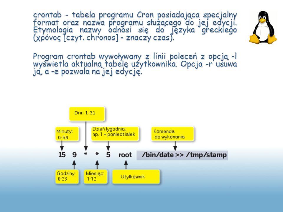 crontab - tabela programu Cron posiadająca specjalny format oraz nazwa programu służącego do jej edycji. Etymologia nazwy odnosi się do języka greckie