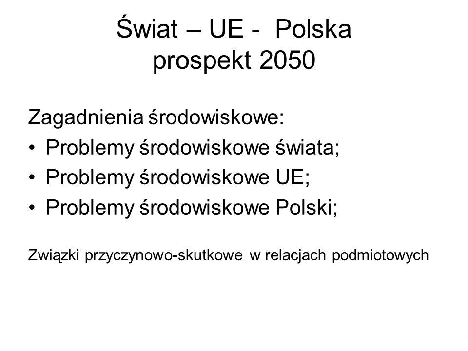 Świat – UE - Polska prospekt 2050 Zagadnienia środowiskowe: Problemy środowiskowe świata; Problemy środowiskowe UE; Problemy środowiskowe Polski; Zwią