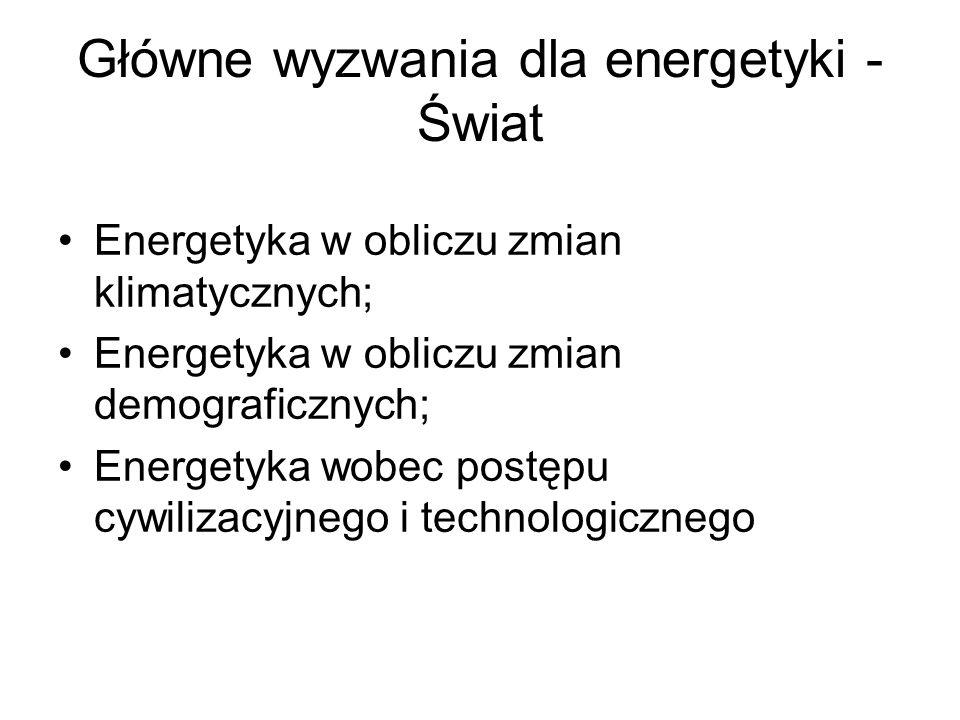 Główne wyzwania dla energetyki - Świat Energetyka w obliczu zmian klimatycznych; Energetyka w obliczu zmian demograficznych; Energetyka wobec postępu