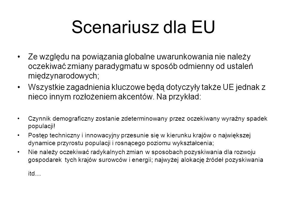 Perspektywa dla Polski Wydaje się, że scenariusz rozwoju zdarzeń zdeterminowany jest dwoma cezurami czasowymi związanymi z: Europejskim pakietem klimatycznym- horyzont czasowy pakietu-2020.