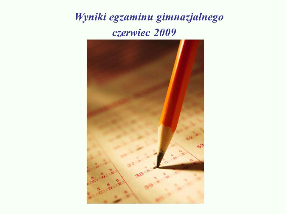 Wyniki egzaminu gimnazjalnego czerwiec 2009