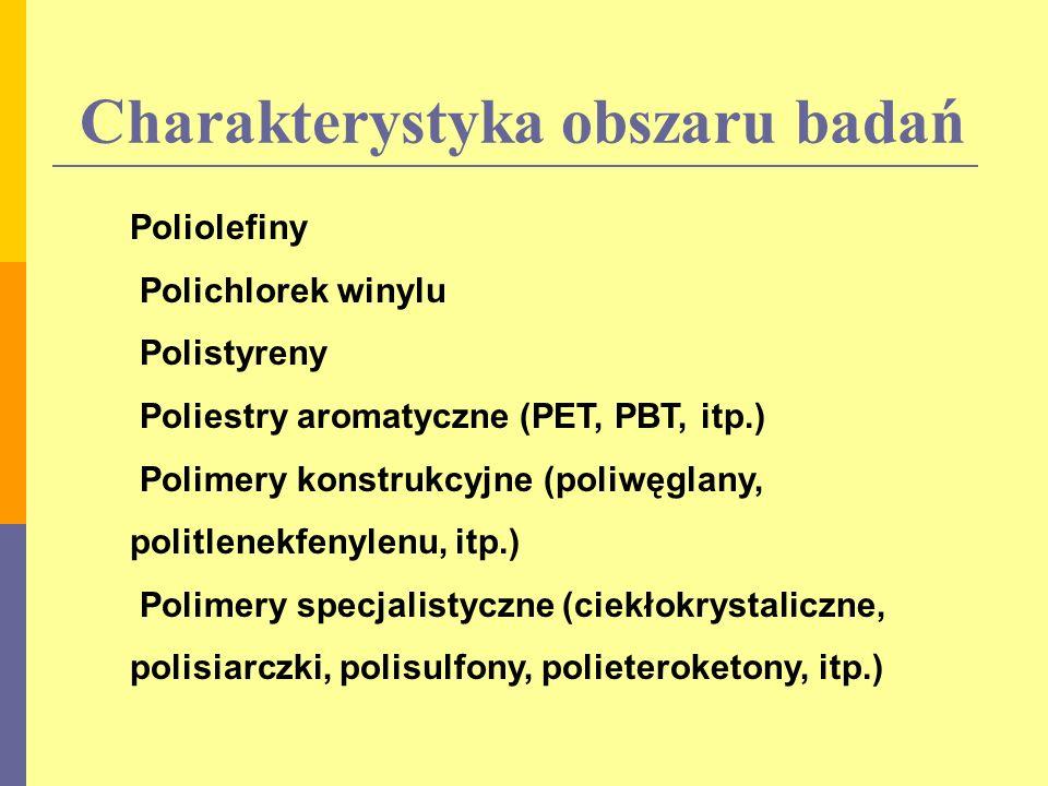 Charakterystyka obszaru badań Poliolefiny Polichlorek winylu Polistyreny Poliestry aromatyczne (PET, PBT, itp.) Polimery konstrukcyjne (poliwęglany, politlenekfenylenu, itp.) Polimery specjalistyczne (ciekłokrystaliczne, polisiarczki, polisulfony, polieteroketony, itp.)
