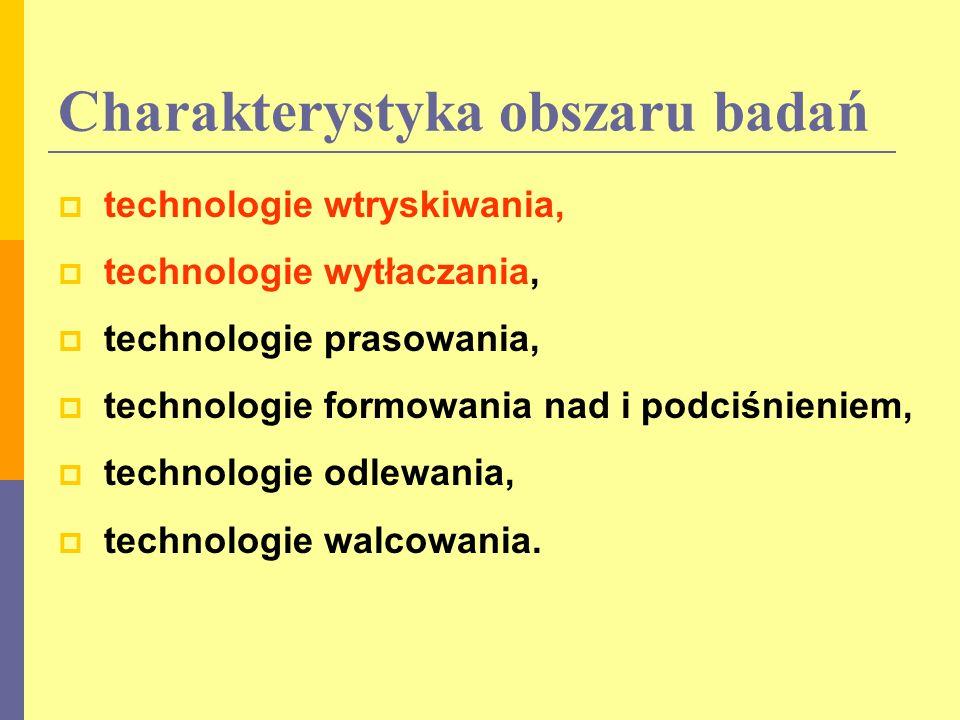 Charakterystyka obszaru badań 1.Przetwórstwo z elektrycznym układem napędowym 2.Maszyny przetwórcze hybrydowe z elektryczno- hydraulicznym układem napędu 3.Modułowe elementy maszyn i narzędzi z wymiennymi zespołami 4.Przetwórstwo w przestrzeni bezpyłowej 5.Mikrowtryskiwanie 6.Wtryskiwanie z gazem obojętnym 7.Procesy wytwarzania o zmniejszonym hałasie 8.Technologie wytłaczania oparte o maszyny wieloślimakowe 9.Technologie przetwórstwa związane z współwytłaczaniem