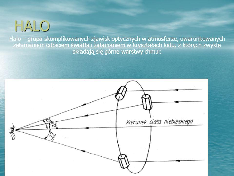 HALO Halo – grupa skomplikowanych zjawisk optycznych w atmosferze, uwarunkowanych załamaniem odbiciem światła i załamaniem w kryształach lodu, z który