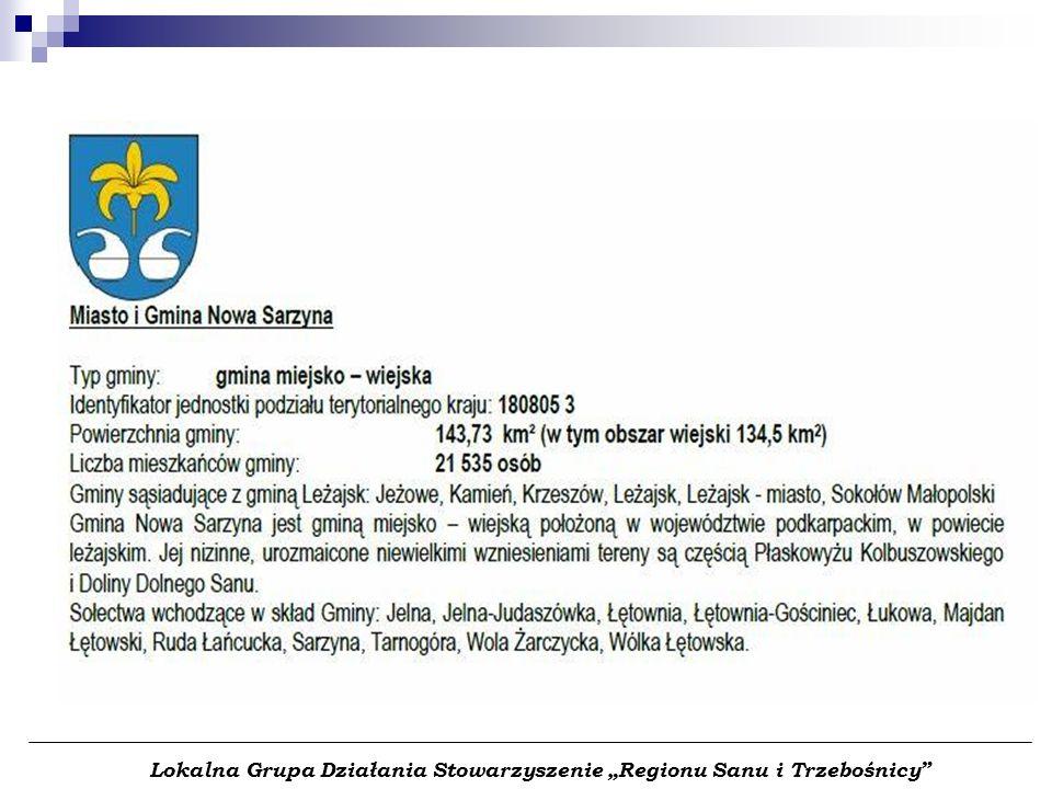 Historia Lokalna Grupa Działania Stowarzyszenie Region Sanu i Trzebośnicy powstała z inicjatywy władz samorządowych Gminy Leżajsk oraz Miasta i Gminy Nowa Sarzyna.