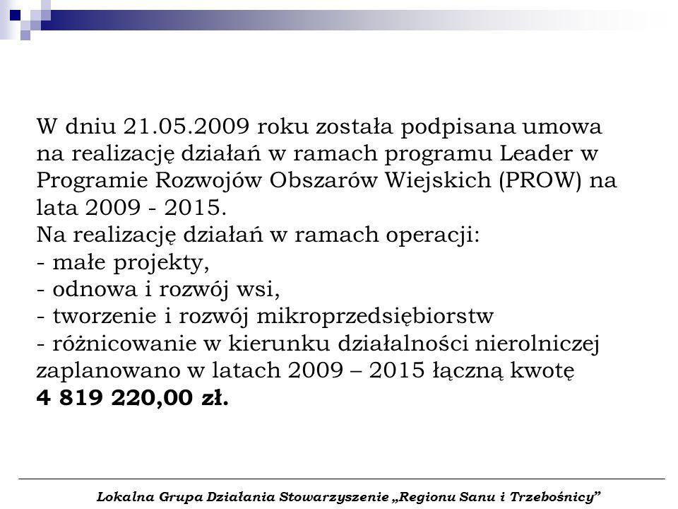 Dodatkowo złożono dwa wnioski do na dotację do Wojewódzkiego Urzędu Pracy.