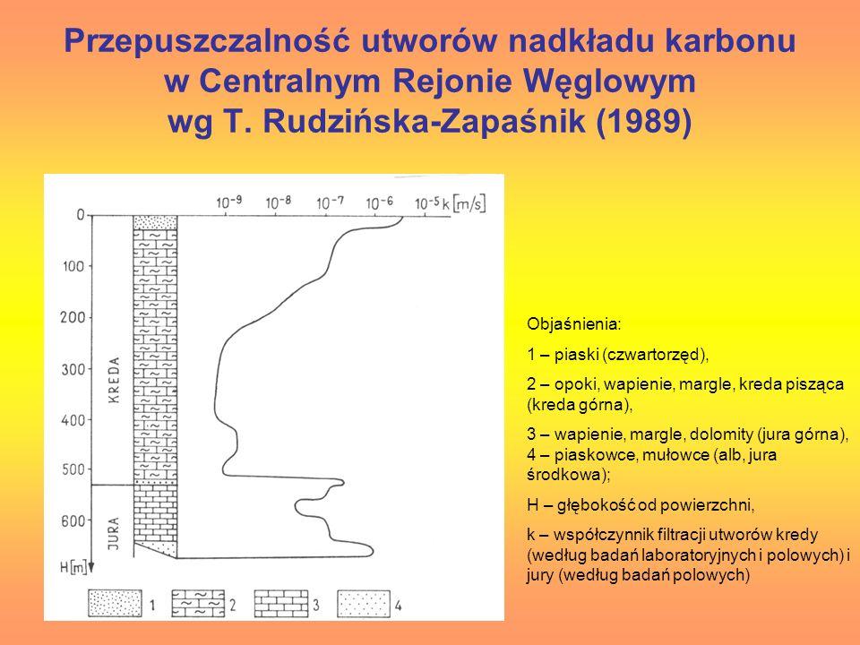 Przepuszczalność utworów nadkładu karbonu w Centralnym Rejonie Węglowym wg T. Rudzińska-Zapaśnik (1989) Objaśnienia: 1 – piaski (czwartorzęd), 2 – opo