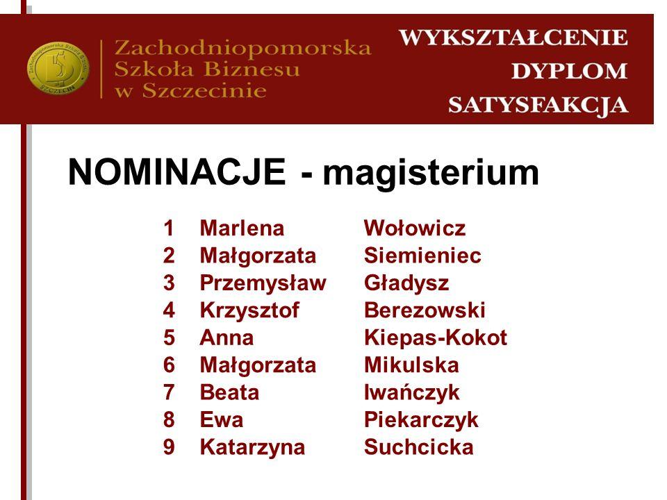 NOMINACJE - magisterium 1MarlenaWołowicz 2MałgorzataSiemieniec 3PrzemysławGładysz 4KrzysztofBerezowski 5AnnaKiepas-Kokot 6MałgorzataMikulska 7BeataIwa