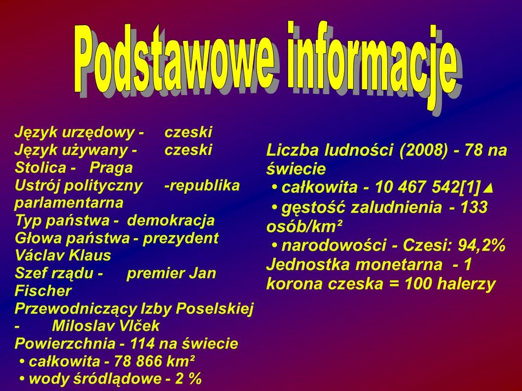 Język urzędowy -czeski Język używany -czeski Stolica -Praga Ustrój polityczny -republika parlamentarna Typ państwa -demokracja Głowa państwa - prezydent Václav Klaus Szef rządu -premier Jan Fischer Przewodniczący Izby Poselskiej -Miloslav Vlček Powierzchnia - 114 na świecie całkowita - 78 866 km² wody śródlądowe - 2 % Liczba ludności (2008) - 78 na świecie całkowita - 10 467 542[1] gęstość zaludnienia - 133 osób/km² narodowości - Czesi: 94,2% Jednostka monetarna - 1 korona czeska = 100 halerzy