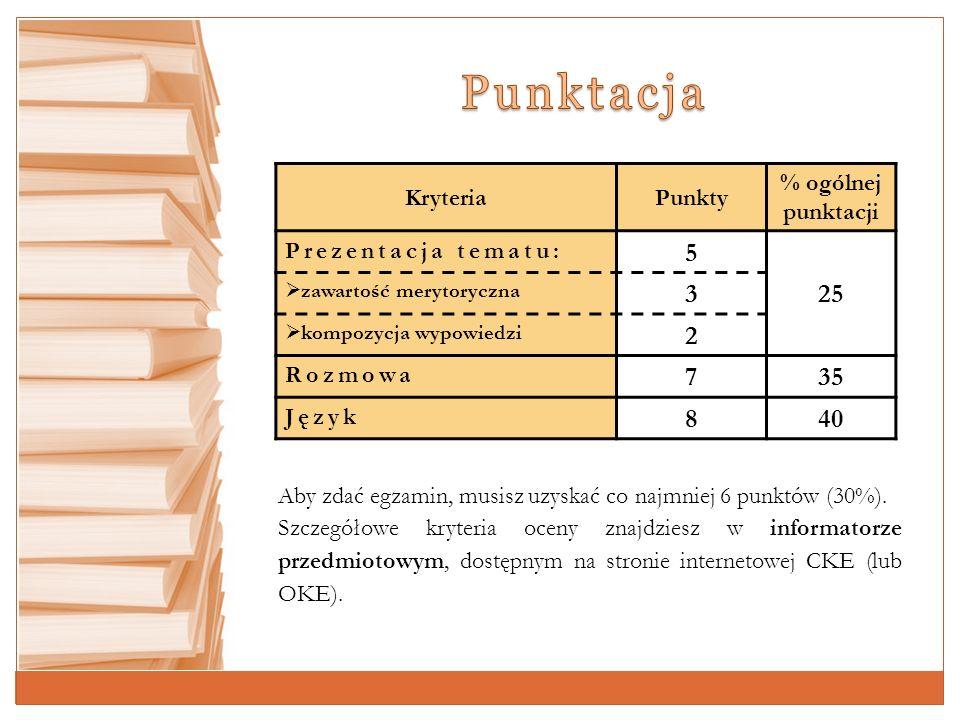 Aby zdać ustny egzamin, wystarczy dobrze wygłosić prezentację.