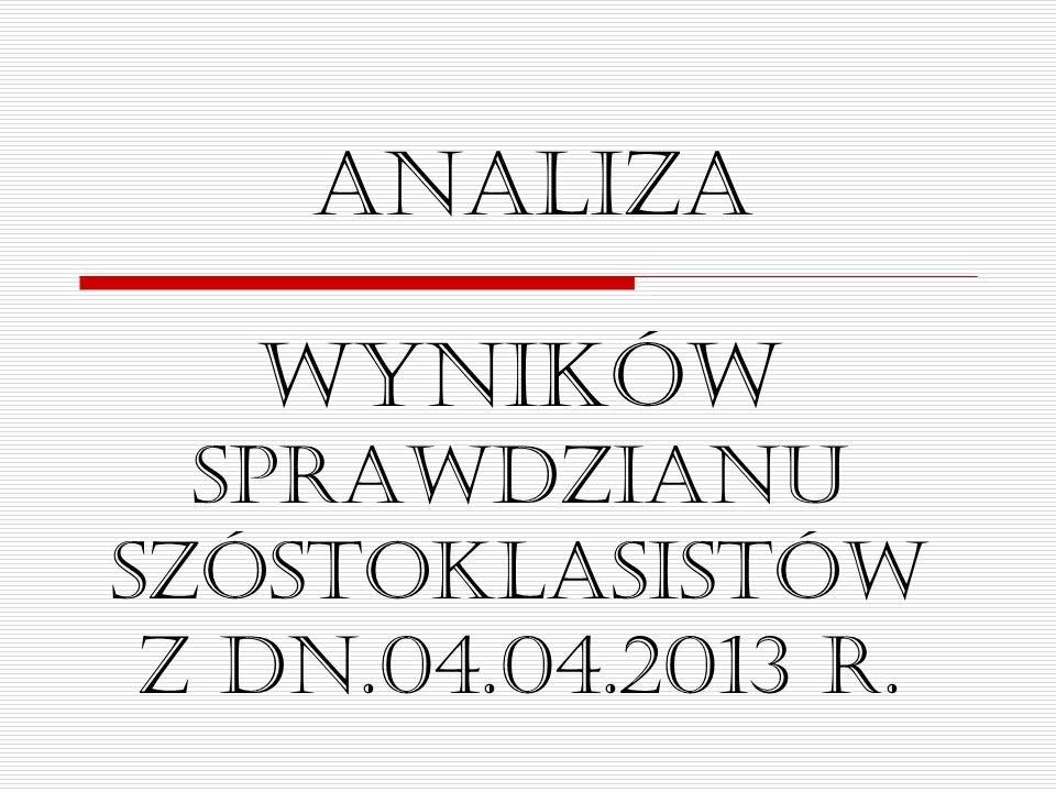 wyników sprawdzianu szóstoklasistów z dn.04.04.2013 r. Analiza