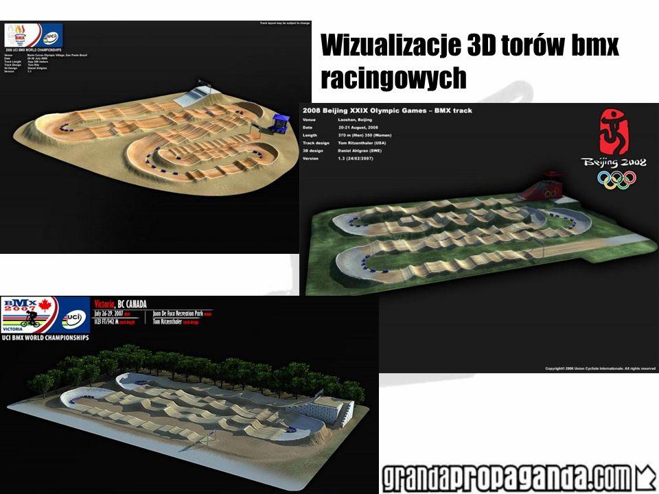 Wizualizacje 3D torów bmx racingowych