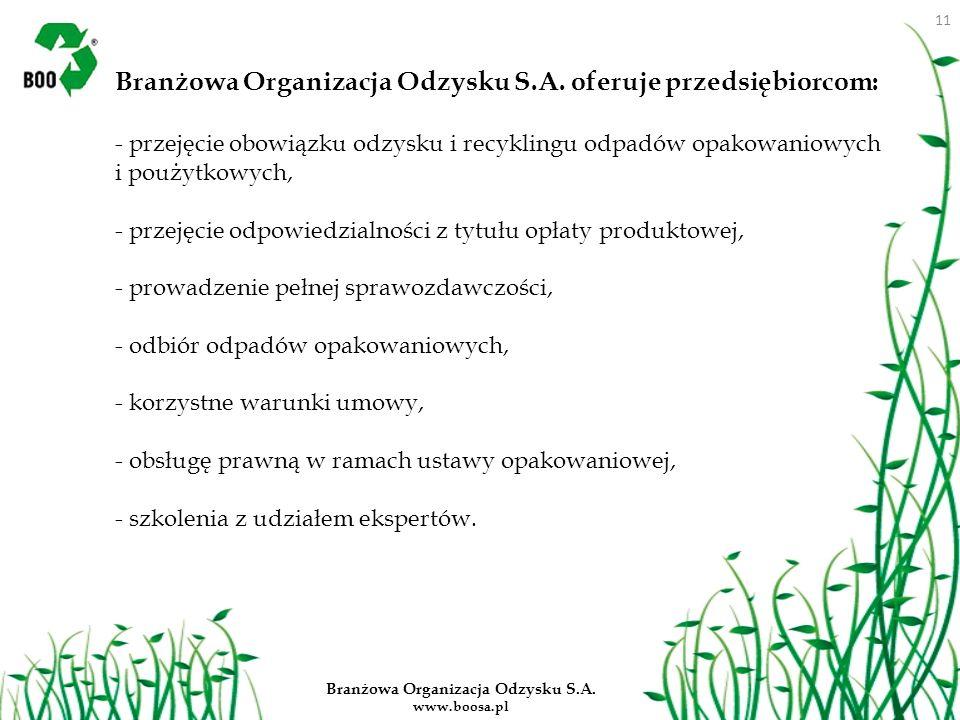 Branżowa Organizacja Odzysku S.A. www.boosa.pl Branżowa Organizacja Odzysku S.A. oferuje przedsiębiorcom: - przejęcie obowiązku odzysku i recyklingu o
