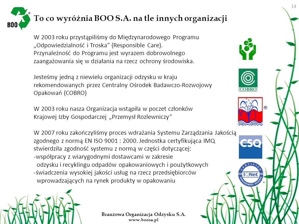 Branżowa Organizacja Odzysku S.A. www.boosa.pl To co wyróżnia BOO S.A. na tle innych organizacji W 2003 roku przystąpiliśmy do Międzynarodowego Progra