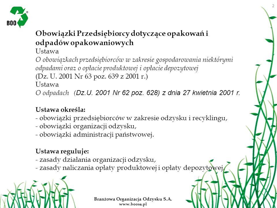 Branżowa Organizacja Odzysku S.A. www.boosa.pl Obowiązki Przedsiębiorcy dotyczące opakowań i odpadów opakowaniowych Ustawa O obowiązkach przedsiębiorc