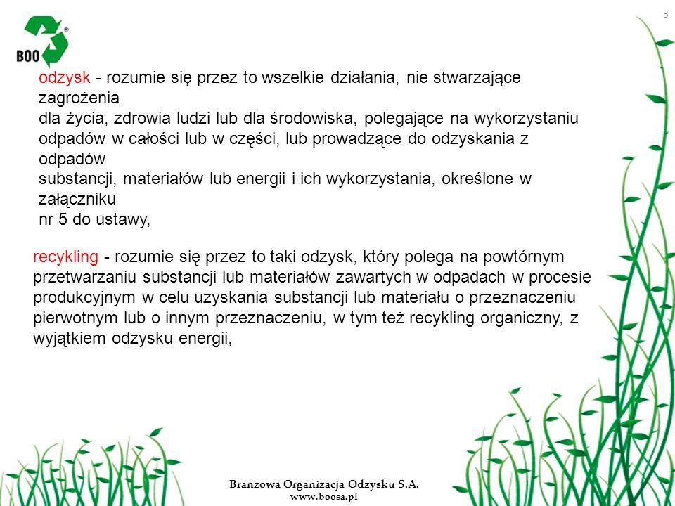 Branżowa Organizacja Odzysku S.A. www.boosa.pl 3 recykling - rozumie się przez to taki odzysk, który polega na powtórnym przetwarzaniu substancji lub