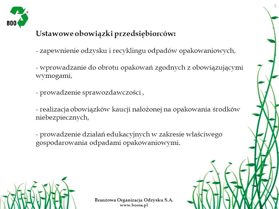 Branżowa Organizacja Odzysku S.A. www.boosa.pl Ustawowe obowiązki przedsiębiorców: - zapewnienie odzysku i recyklingu odpadów opakowaniowych, - wprowa