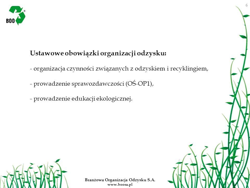 Branżowa Organizacja Odzysku S.A. www.boosa.pl Ustawowe obowiązki organizacji odzysku: - organizacja czynności związanych z odzyskiem i recyklingiem,