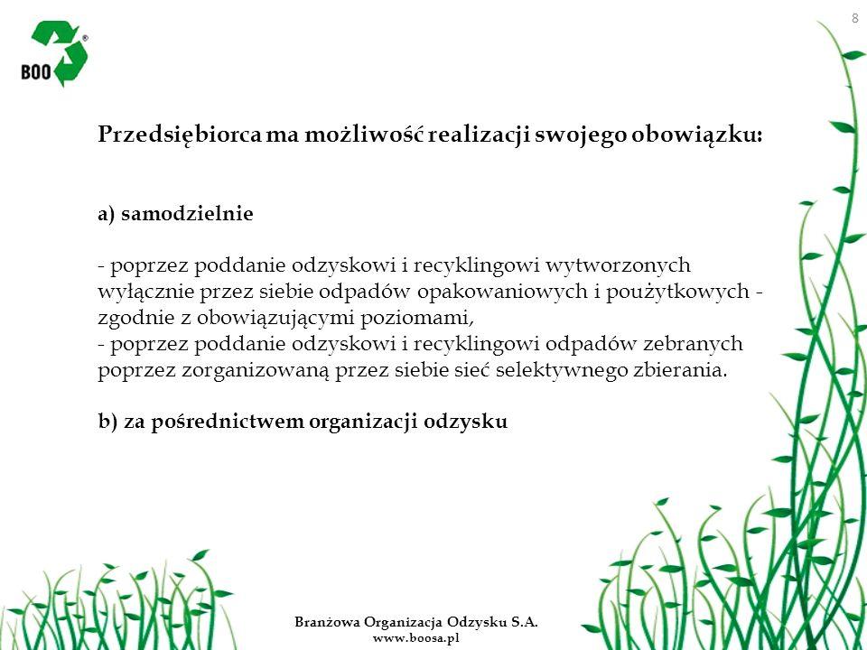 Branżowa Organizacja Odzysku S.A. www.boosa.pl Przedsiębiorca ma możliwość realizacji swojego obowiązku: a) samodzielnie - poprzez poddanie odzyskowi