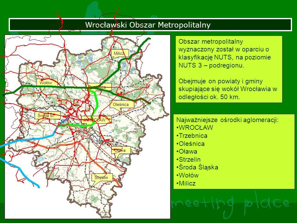 Wrocławski Obszar Metropolitalny Obszar metropolitalny wyznaczony został w oparciu o klasyfikację NUTS, na poziomie NUTS 3 – podregionu.