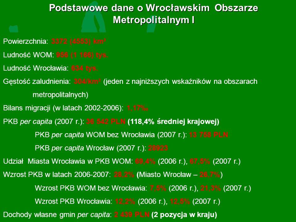 Podstawowe dane o Wrocławskim Obszarze Metropolitalnym I Powierzchnia: 3372 (4553) km² Ludność WOM: 956 (1 166) tys.