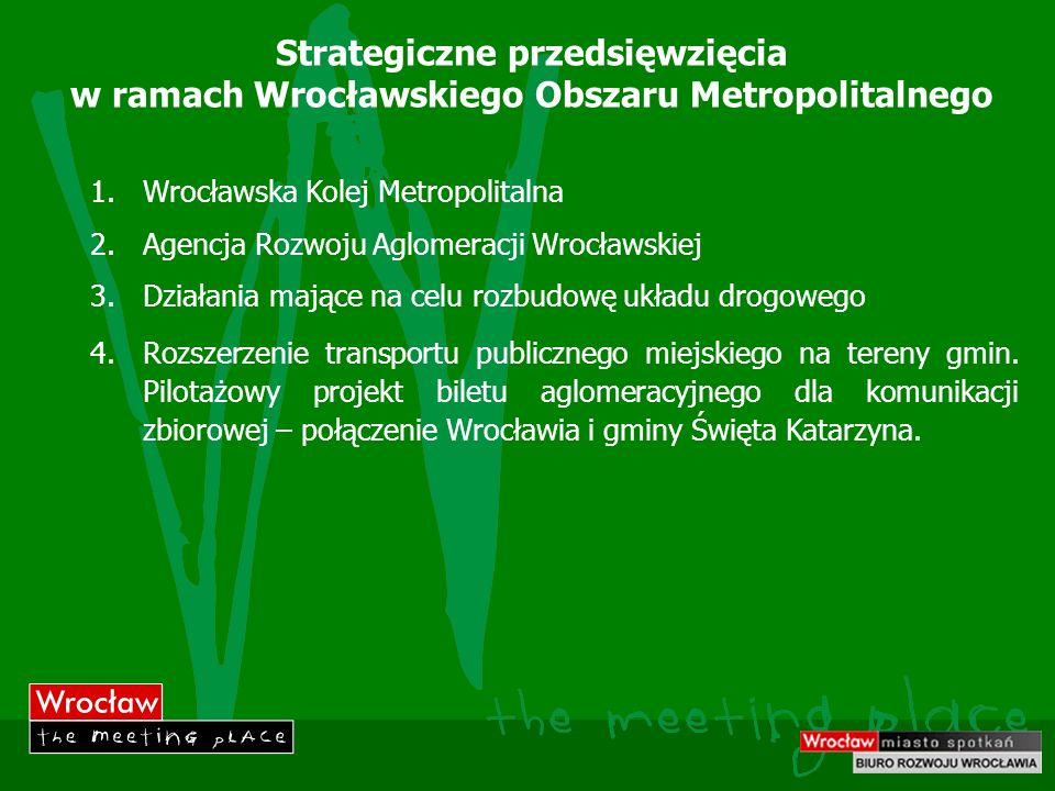 Strategiczne przedsięwzięcia w ramach Wrocławskiego Obszaru Metropolitalnego 1.Wrocławska Kolej Metropolitalna 2.Agencja Rozwoju Aglomeracji Wrocławskiej 3.Działania mające na celu rozbudowę układu drogowego 4.Rozszerzenie transportu publicznego miejskiego na tereny gmin.