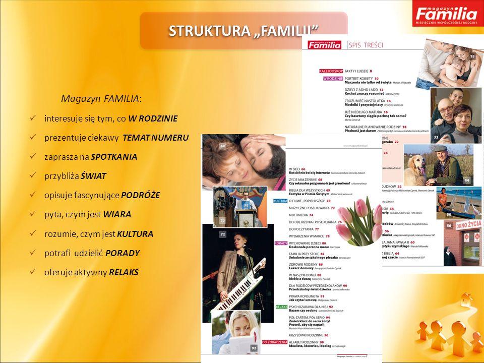 Wydawcą Magazynu Familia jest Edycja Świętego Pawła, katolicka międzynarodowa grupa wydawnicza działająca w 34 krajach świata.