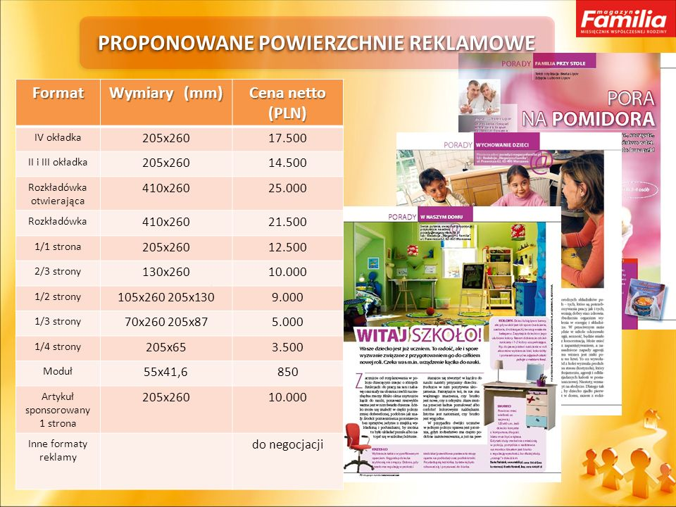 Format Wymiary (mm) Cena netto (PLN) IV okładka 205x26017.500 II i III okładka 205x26014.500 Rozkładówka otwierająca 410x26025.000 Rozkładówka 410x260