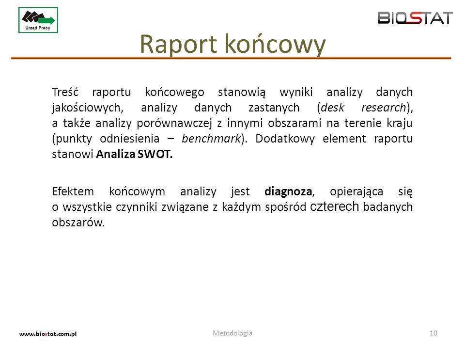 Raport końcowy Treść raportu końcowego stanowią wyniki analizy danych jakościowych, analizy danych zastanych (desk research), a także analizy porównaw