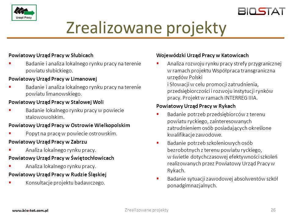 Zrealizowane projekty Wojewódzki Urząd Pracy w Katowicach Analiza rozwoju rynku pracy strefy przygranicznej w ramach projektu Współpraca transgraniczn