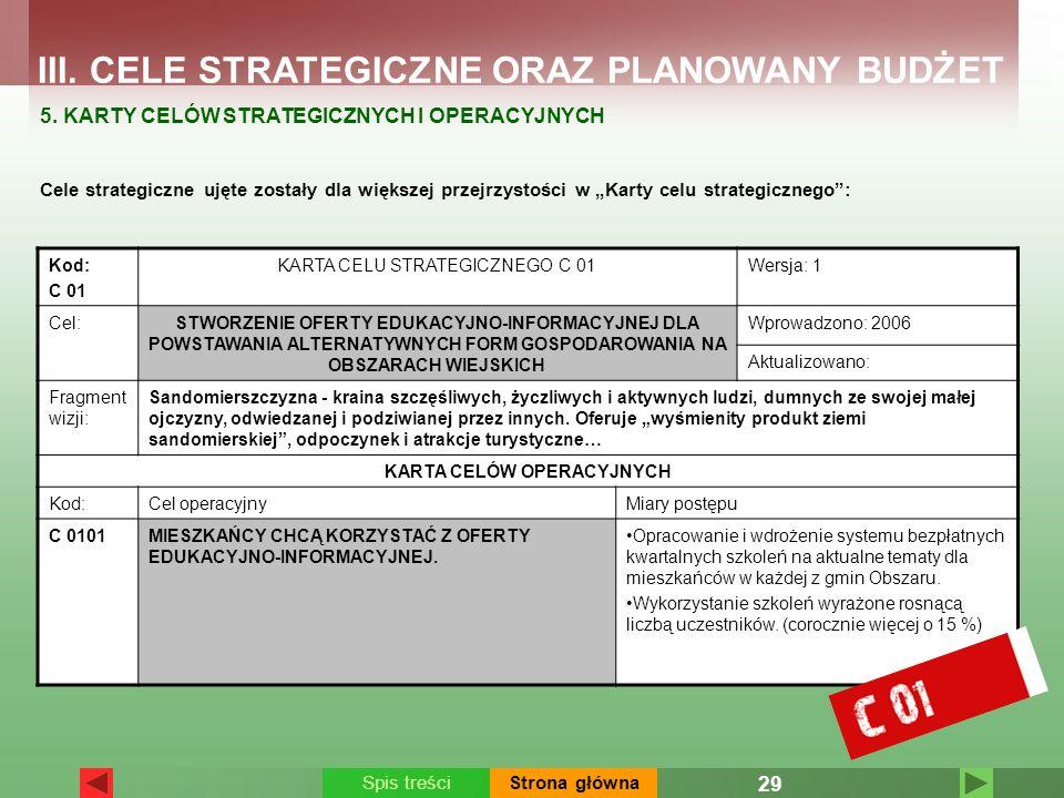 III. CELE STRATEGICZNE ORAZ PLANOWANY BUDŻET 5. KARTY CELÓW STRATEGICZNYCH I OPERACYJNYCH Cele strategiczne ujęte zostały dla większej przejrzystości