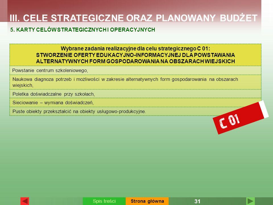 III. CELE STRATEGICZNE ORAZ PLANOWANY BUDŻET 5. KARTY CELÓW STRATEGICZNYCH I OPERACYJNYCH Wybrane zadania realizacyjne dla celu strategicznego C 01: S